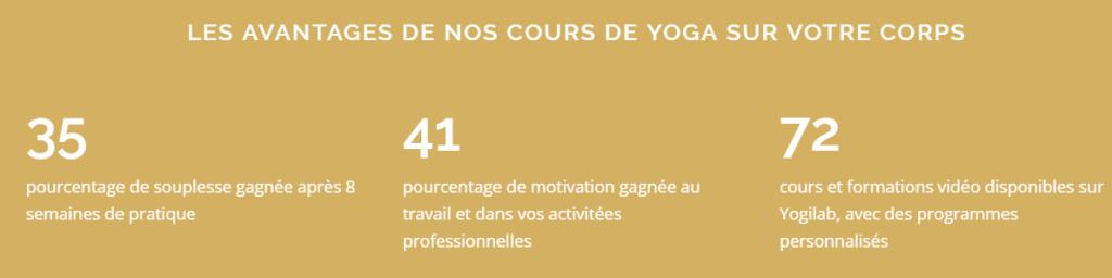 Yogilab cours de yoga en ligne