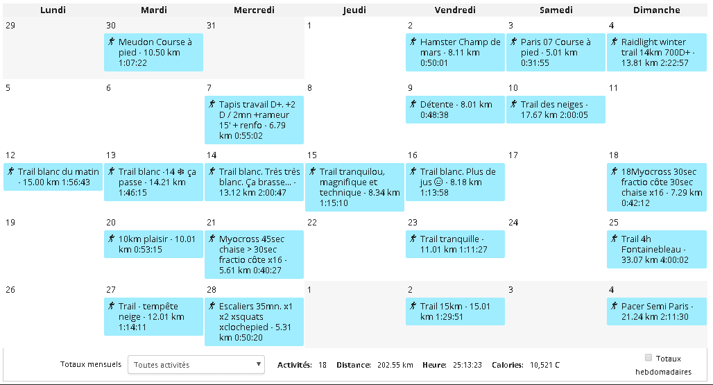 préparation au trail de la Sainte Victoire